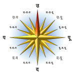 1200px-Compass_rose-hi_svg_-150x150