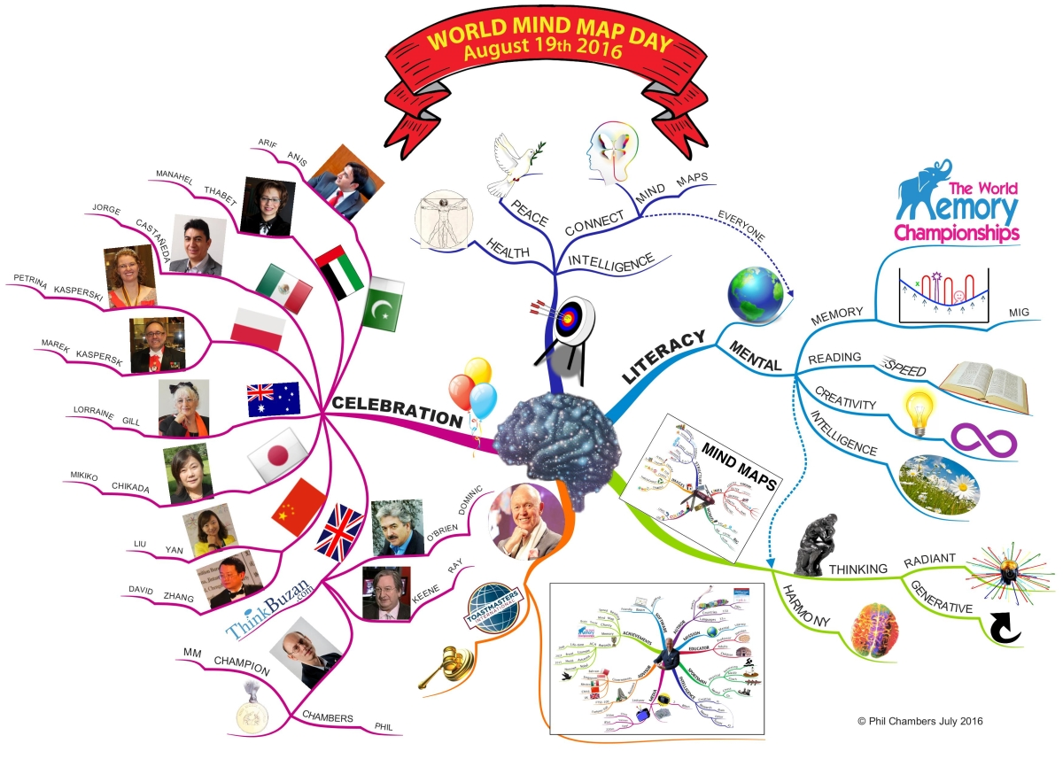 World Mind Map Day Mind Map By Phil Chambers