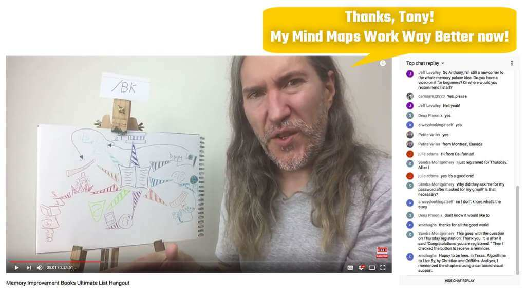 Anthony Metivier with a Much Improved Tony Buzan Style Mind Map