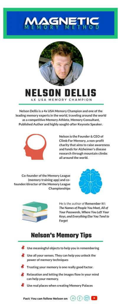 Nelson Dellis Magnetic Memory Method Infographic