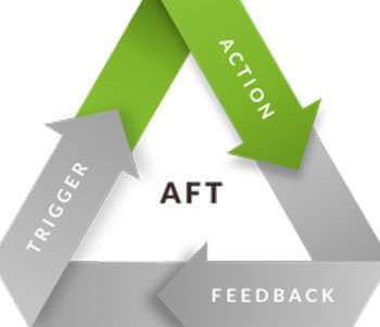 Learn Faster WIth The AFT Learning Model Magnetic Memory Method Podcast Feature Image
