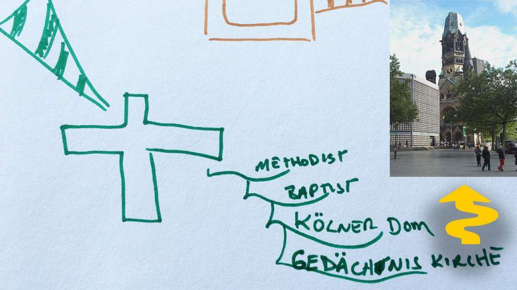 Mind Mapping to find a Memory Palace for the Method of Loci from the Gedaechtnis Kirche in Berlin