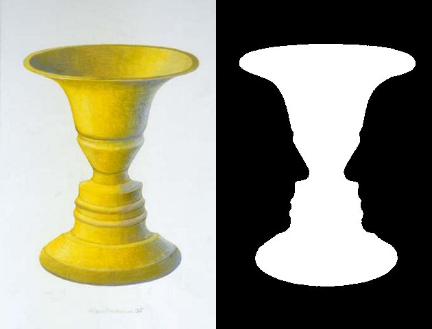 Rubin Vase to Illustrate the Negative Space Visualization Exercise