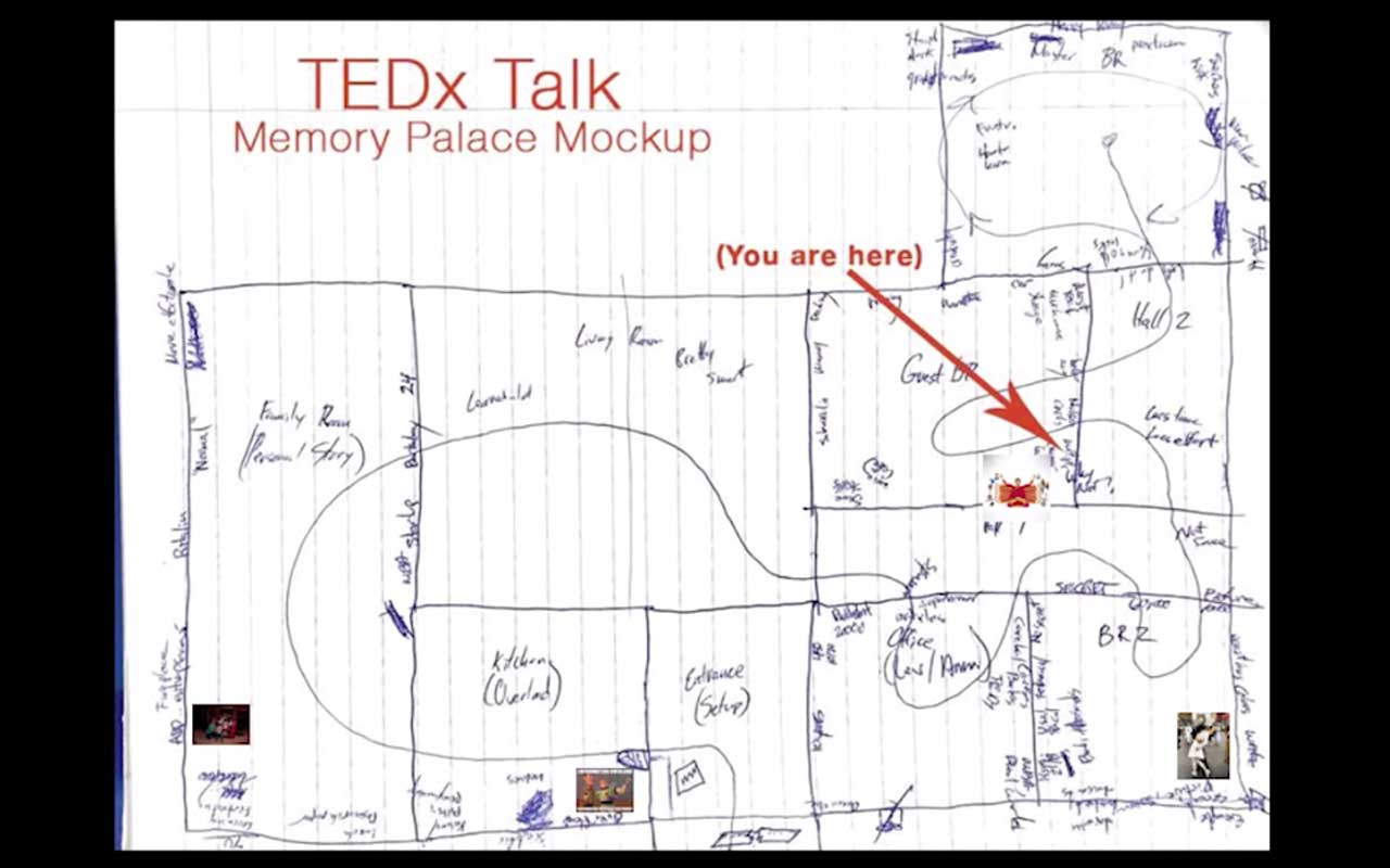 TEDx Talk Memory Palace Mockup