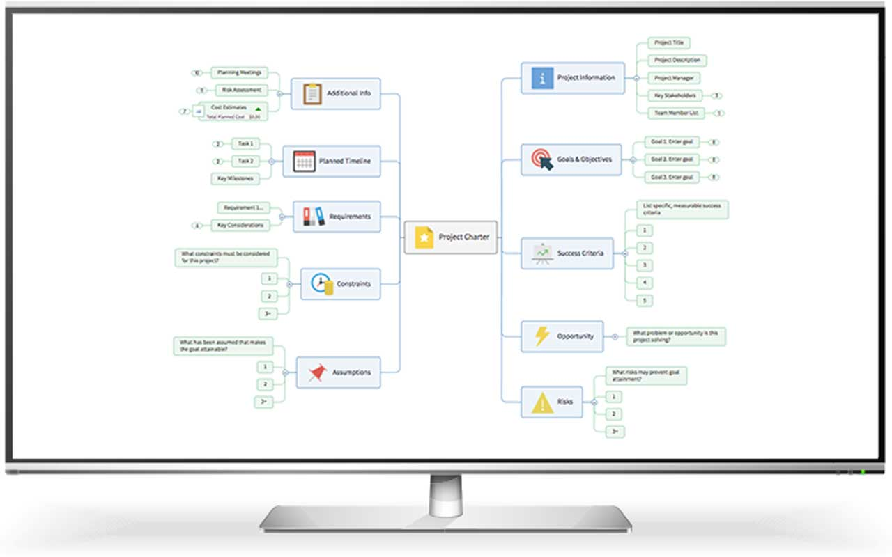 A screen, showing a mind map made by the MindManager software tool.
