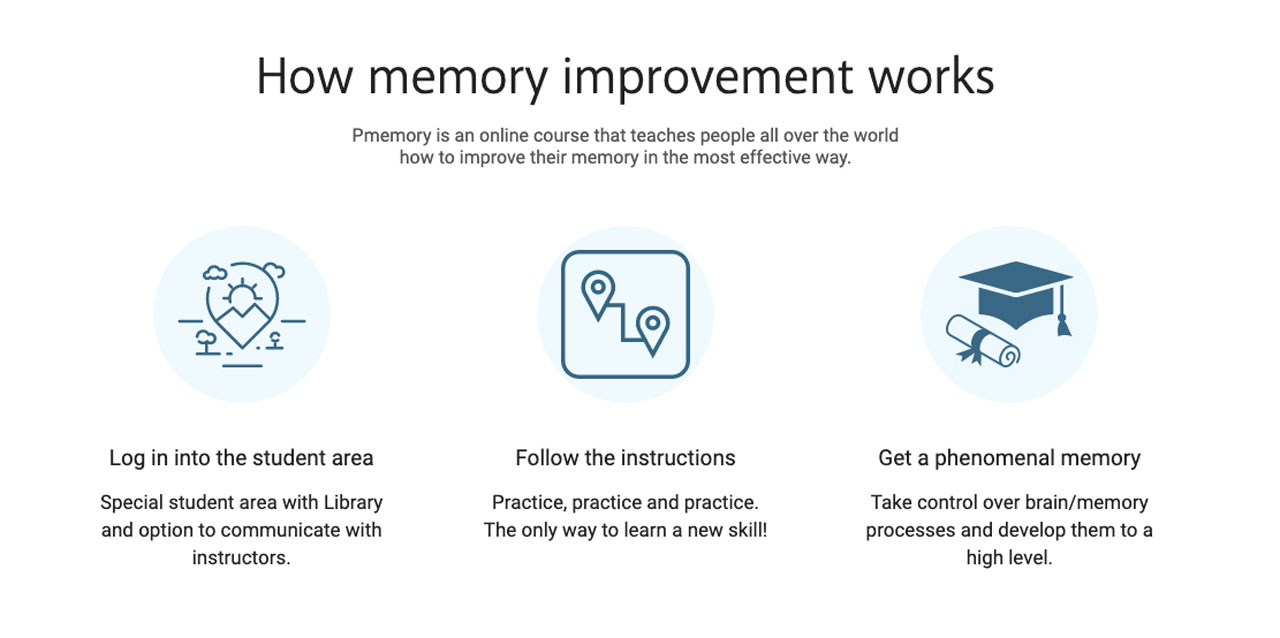 A section of the Pmemory Course website, explaining how their memory improvement training works.