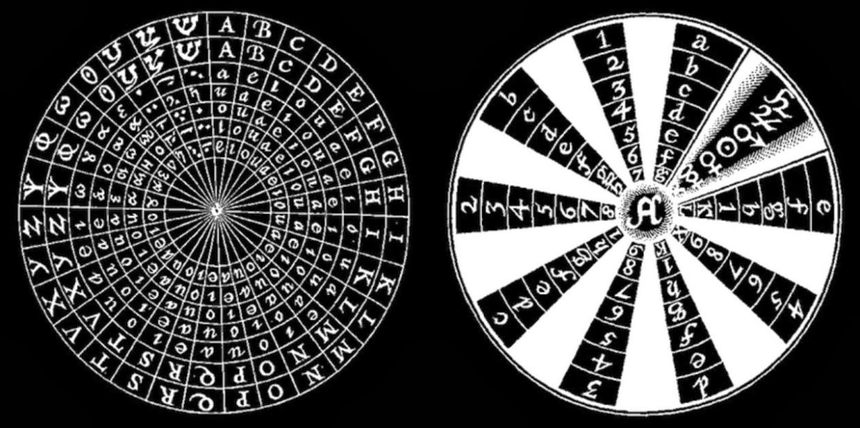 memory wheel