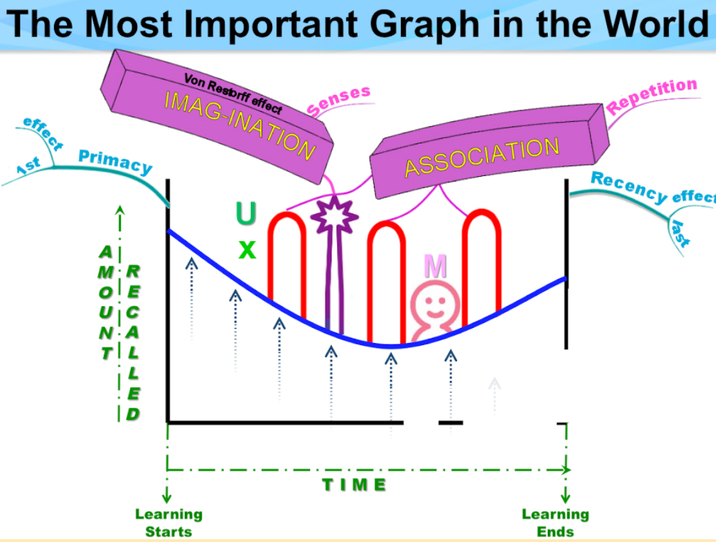 the most important graph in the world