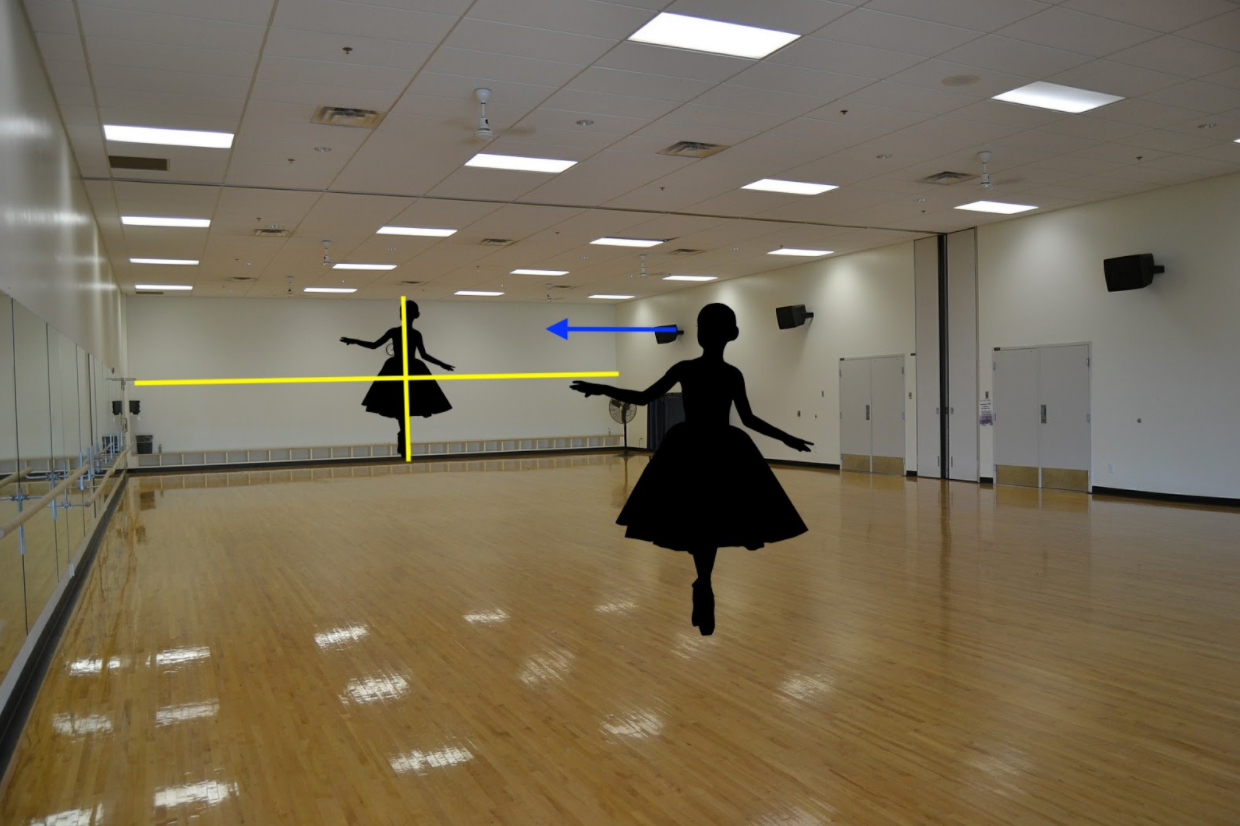 how to remember choreography in a memory palace example