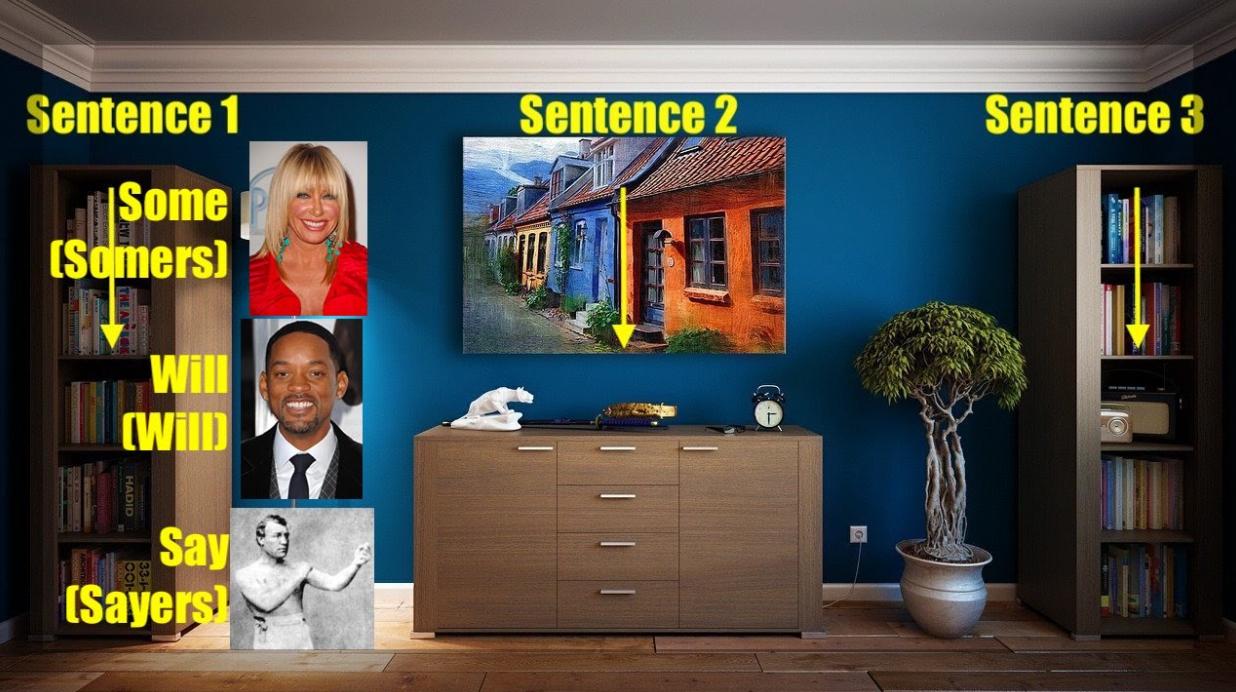 how to memorize a sentence visual example